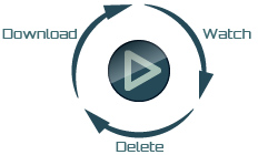 Streaming cycle - Download, Watch, Delete